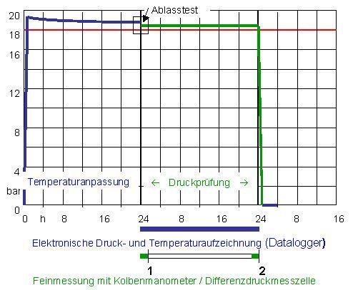 Fancy Mittlere Absolute Abweichung Arbeitsblatt Collection - Mathe ...
